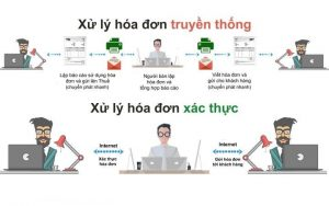 kê khai thuế hóa đơn điện tử