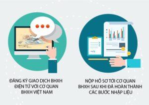 giao dịch bảo hiểm xã hội điện tử