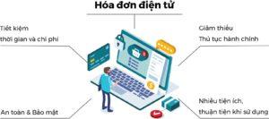 lưu hóa đơn điện tử